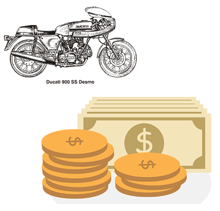 Compare motorcycle loans for more savings