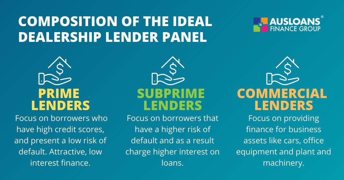 Dealership finance 4