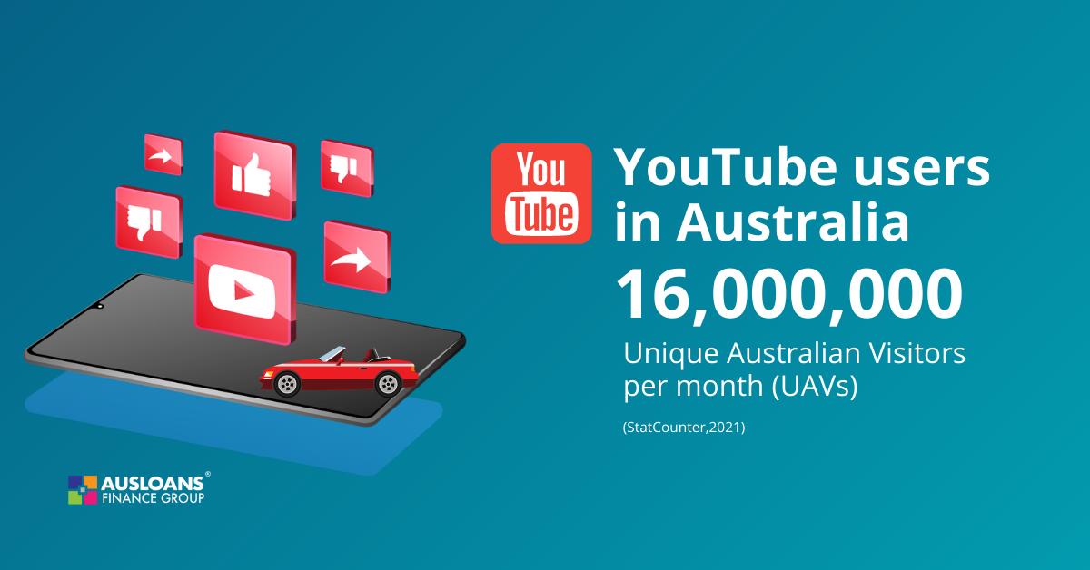 social media auto dealership youtube