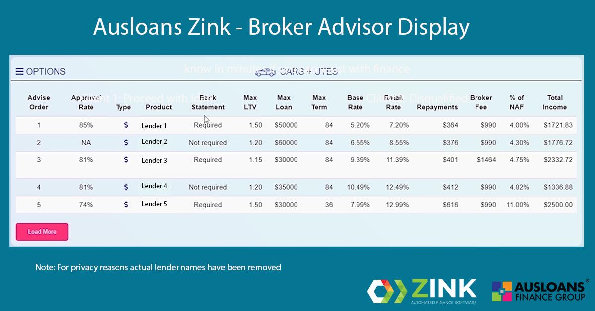 zink loan and broker commission calculators