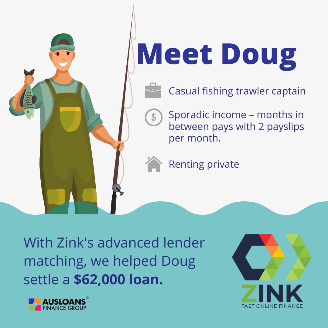 Zink asset finance car loan case study 2