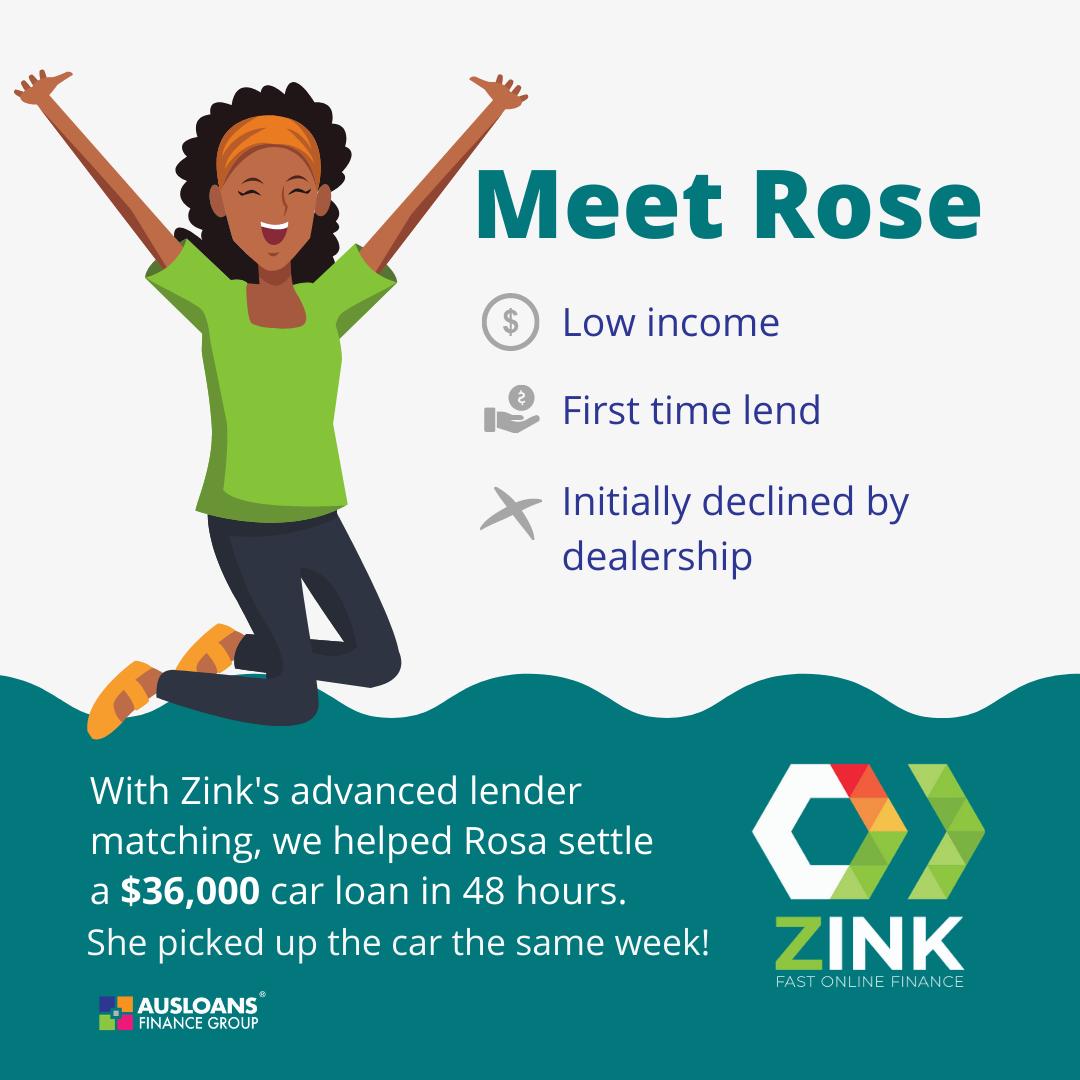 Zink fast online finance _ car finance