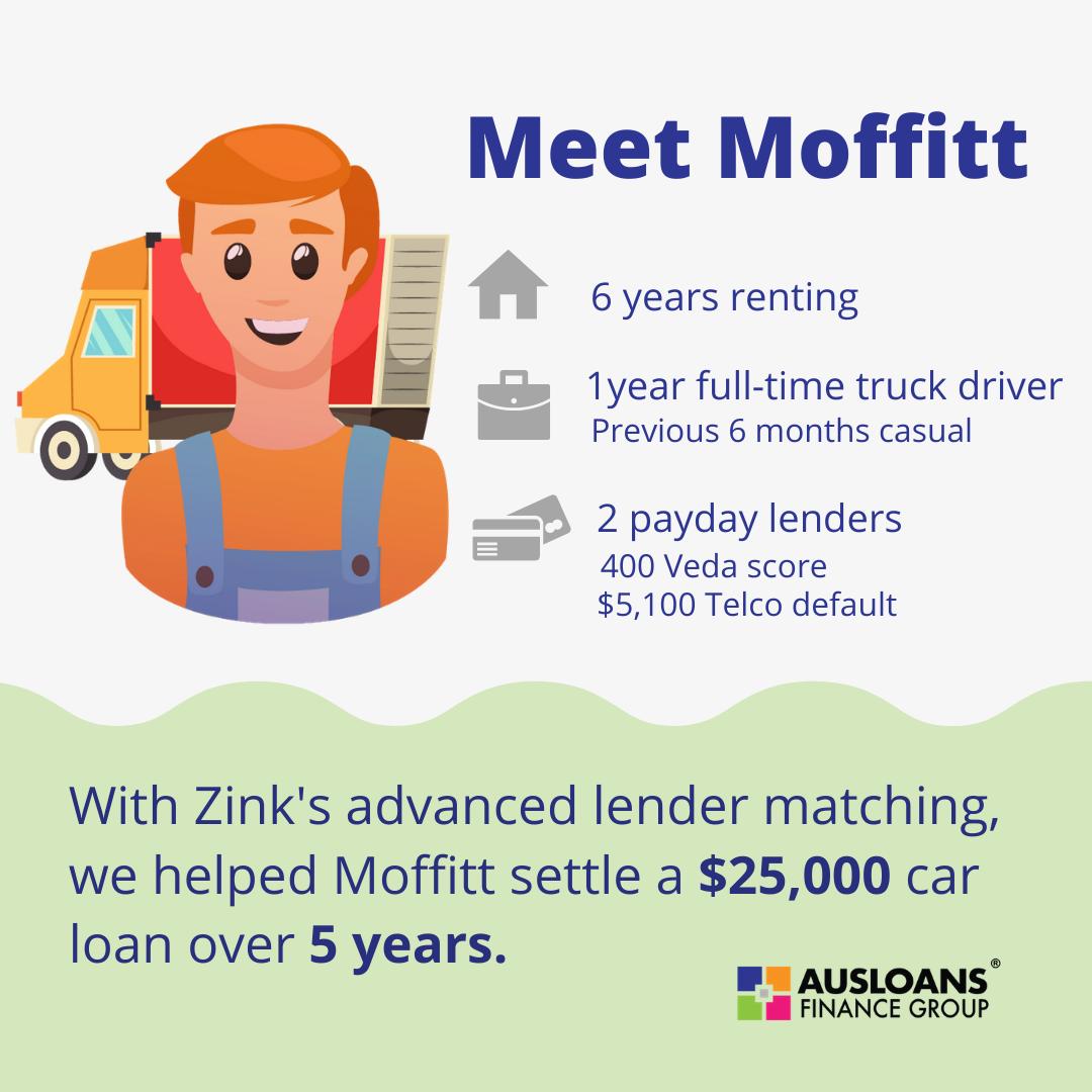 car loans made easy 2